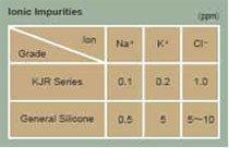 IonicImpurities